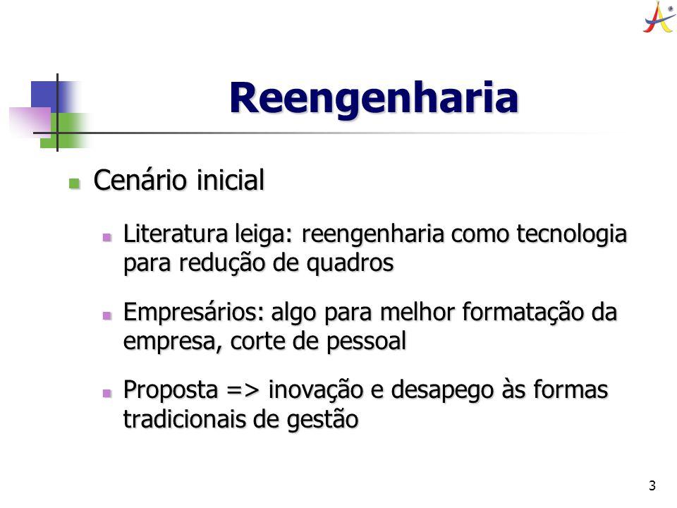 3 Reengenharia Cenário inicial Cenário inicial Literatura leiga: reengenharia como tecnologia para redução de quadros Literatura leiga: reengenharia c