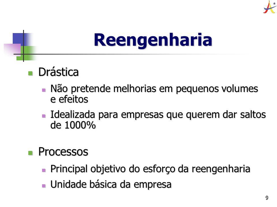 9 Reengenharia Drástica Drástica Não pretende melhorias em pequenos volumes e efeitos Não pretende melhorias em pequenos volumes e efeitos Idealizada
