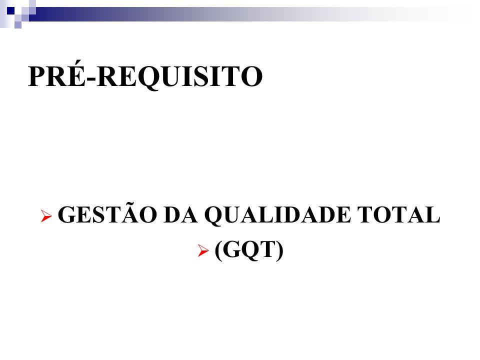 PRÉ-REQUISITO GESTÃO DA QUALIDADE TOTAL (GQT)