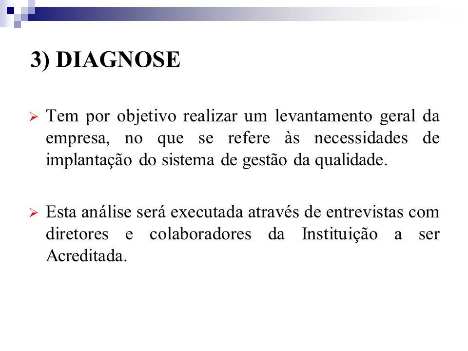 IMPLANTAÇÃO DA ACREDITAÇÃO SEM COMPLICAÇÕES 1) Projeto; 2) Formação do Comitê de Qualidade; 3) Diagnose e Planejamento 4) Ciclo de palestras (educação
