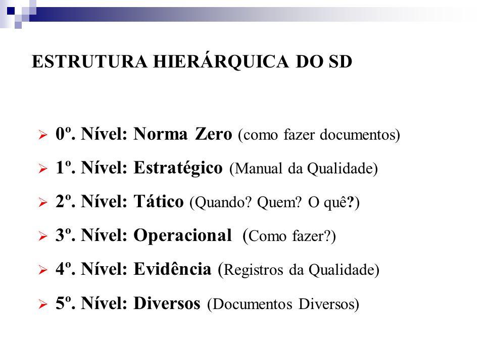 Estruturação do Sistema Documental (parte 2) C) Definição de funções (especificada no organograma funcional) e treinamento do Comitê de Qualidade nos