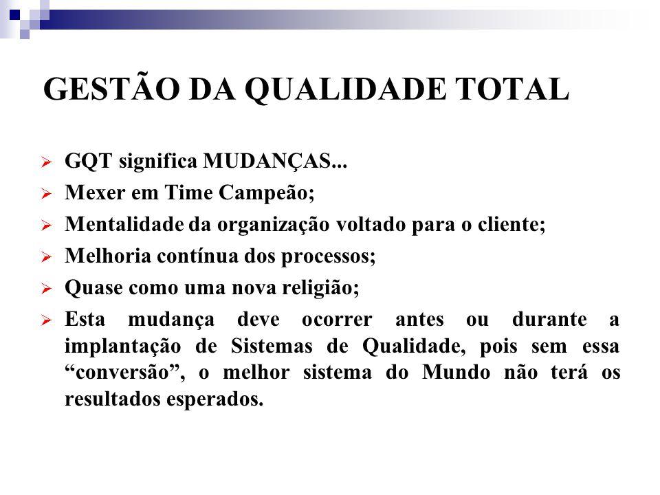 GESTÃO DA QUALIDADE TOTAL GQT significa MUDANÇAS...