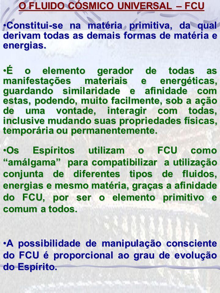 UNIÃO ESPÍRITA CAMINHO DA LUZ - UNILUZ FLUIDOS ESPÍRITO PERISPÍRITO MAGNETISMO Abordaremos os seguintes temas: