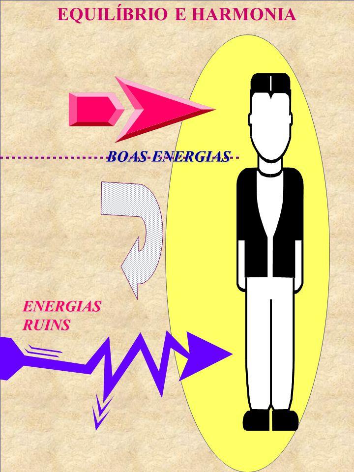O ser humano, sendo esse complexo tripartite (Espírito, perispírito e corpo físico), tem em si um forte componente energético, oriundo do perispírito