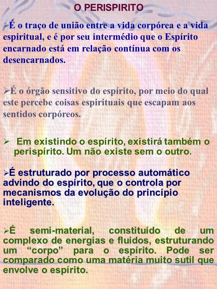 EVOLUÇÃO DO PRINCÍPIO INTELIGENTE PONTO 1 2 3 4 5 Princípio da criação Simples e ignorante LE: 78/115/54/608/613 Reino Mineral Dorme na pedra Instinto