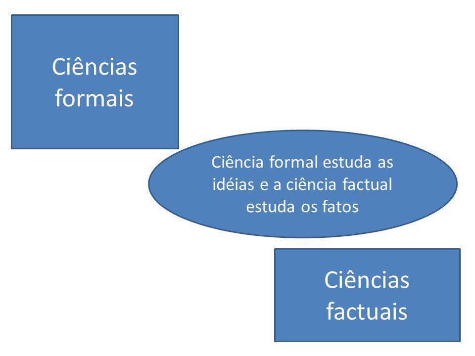 Ciências formais Ciências factuais Ciência formal estuda as idéias e a ciência factual estuda os fatos