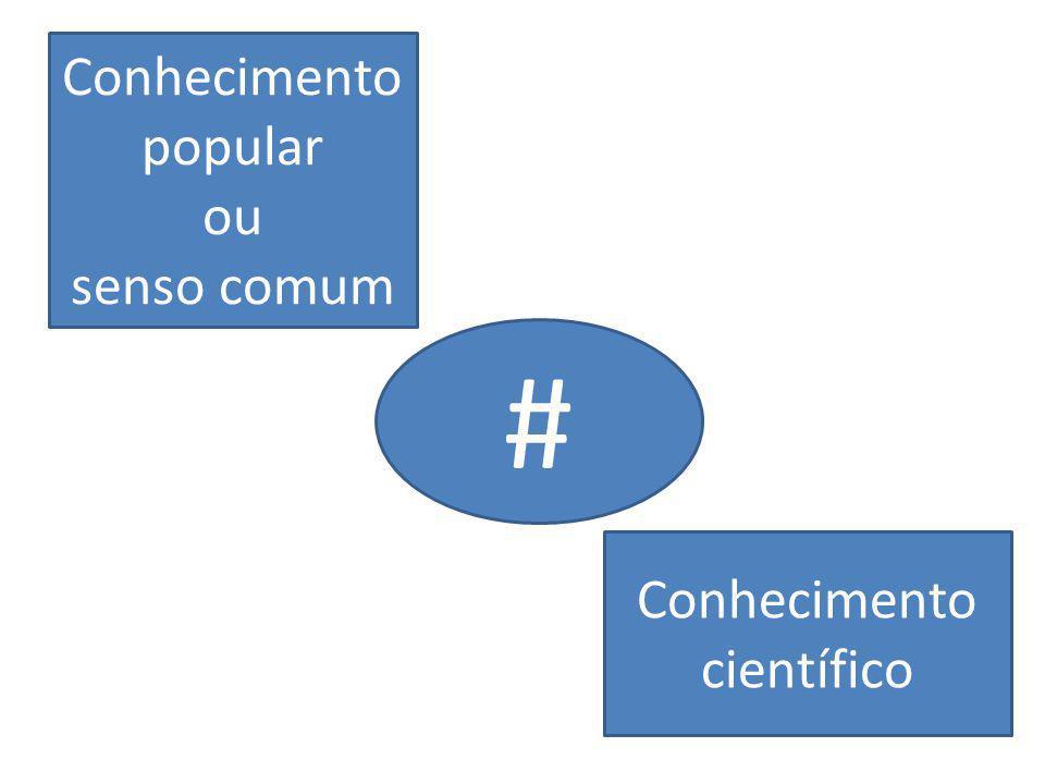 Conhecimento popular ou senso comum Conhecimento científico #