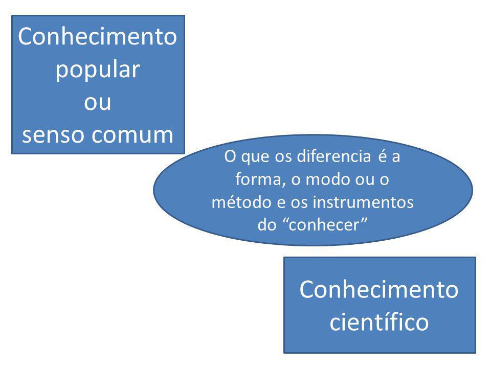 Conhecimento popular ou senso comum Conhecimento científico O que os diferencia é a forma, o modo ou o método e os instrumentos do conhecer