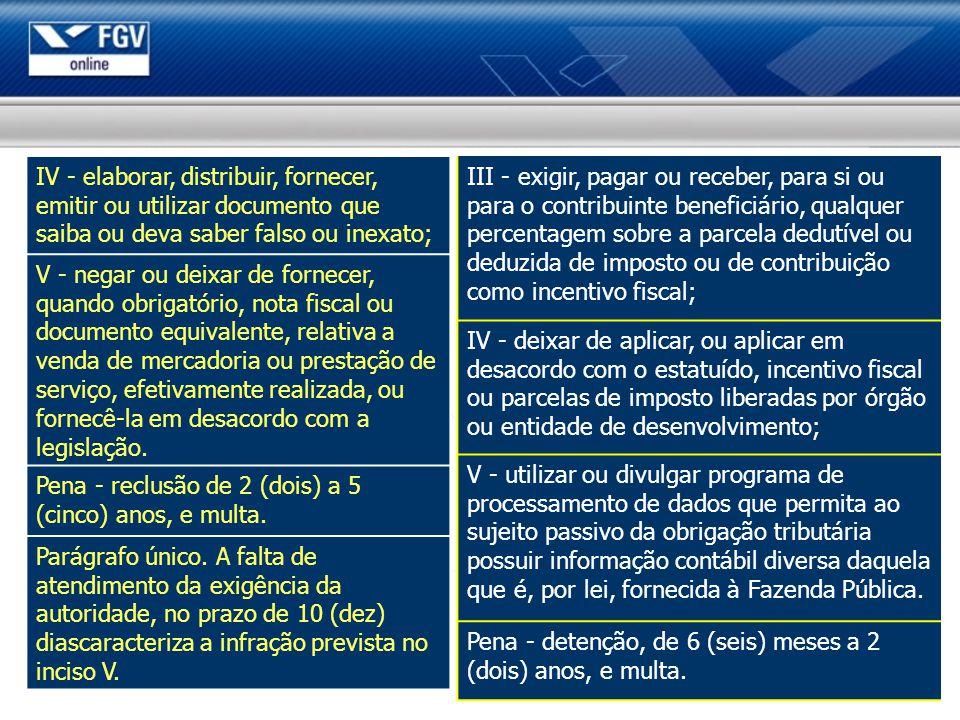 IV - elaborar, distribuir, fornecer, emitir ou utilizar documento que saiba ou deva saber falso ou inexato; V - negar ou deixar de fornecer, quando ob