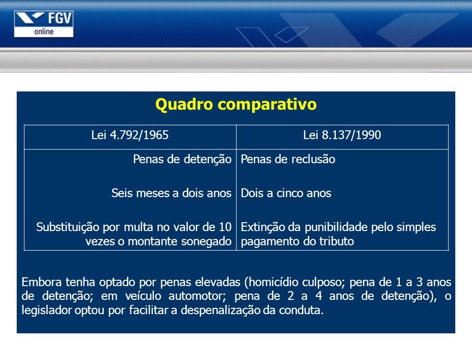 EXTINÇÃO DA PUNIBILIDADE Lei 8.137/1990 Art.14.
