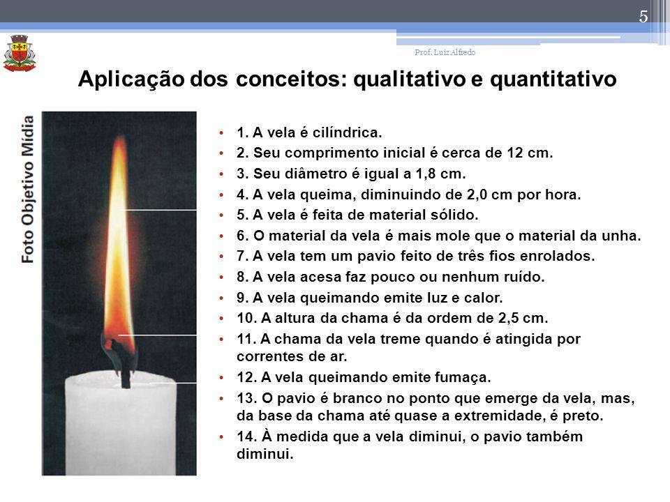 Prof. Luiz Alfredo 5 Aplicação dos conceitos: qualitativo e quantitativo 1. A vela é cilíndrica. 2. Seu comprimento inicial é cerca de 12 cm. 3. Seu d