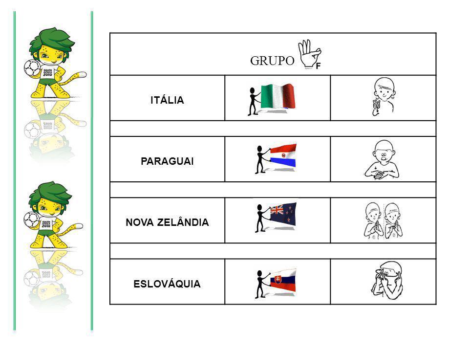 GRUPO ITÁLIA PARAGUAI NOVA ZELÂNDIA ESLOVÁQUIA