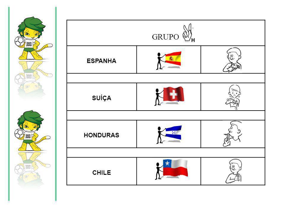 GRUPO ESPANHA SUÍÇA HONDURAS CHILE