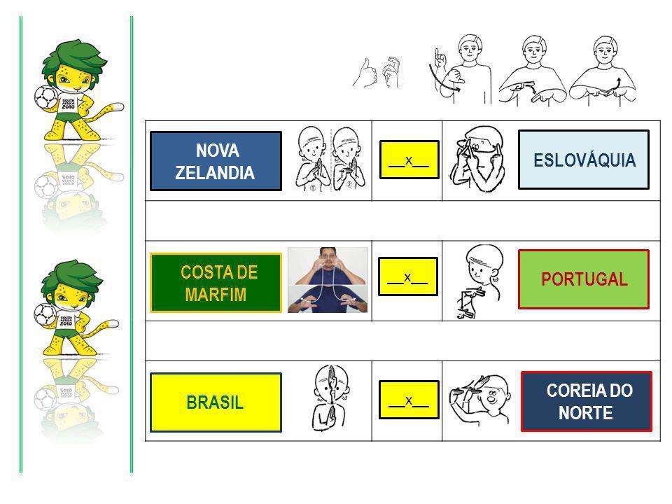 X X X NOVA ZELANDIA ESLOVÁQUIA PORTUGAL COSTA DE MARFIM BRASIL COREIA DO NORTE __x__