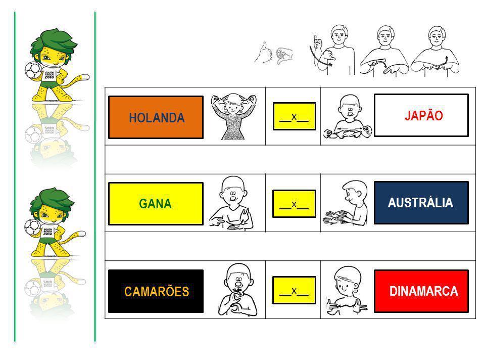X X X HOLANDA GANA AUSTRÁLIA CAMARÕES __x__ JAPÃO DINAMARCA