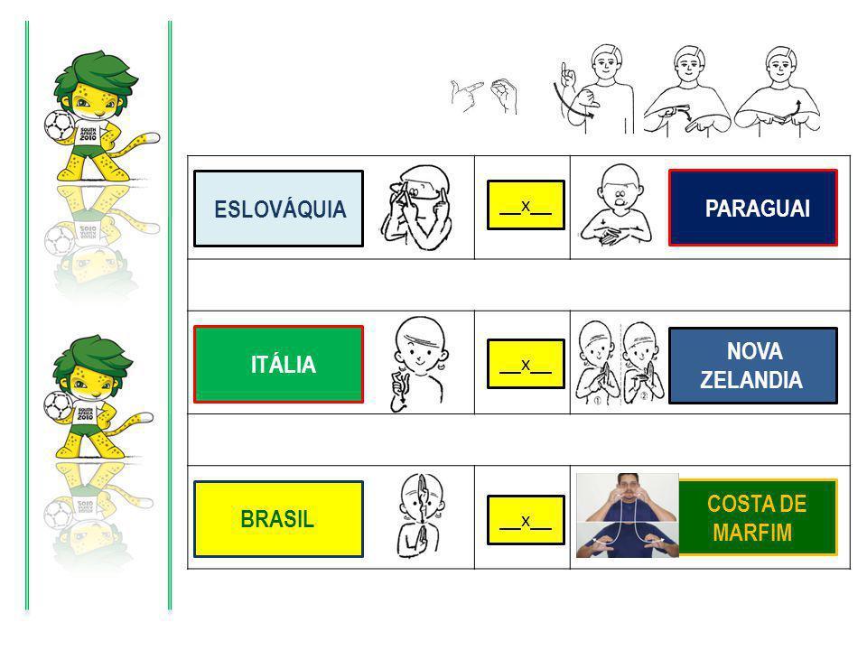X X X ESLOVÁQUIA PARAGUAI ITÁLIA NOVA ZELANDIA COSTA DE MARFIM BRASIL __x__