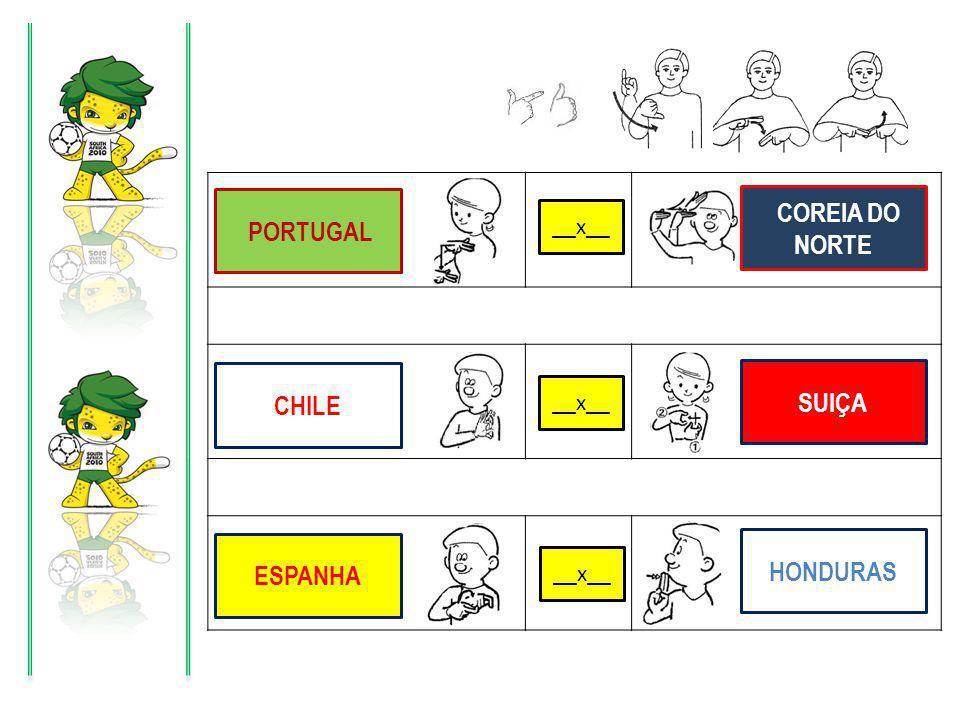 X X X PORTUGAL CHILE SUIÇA HONDURAS ESPANHA __x__ COREIA DO NORTE