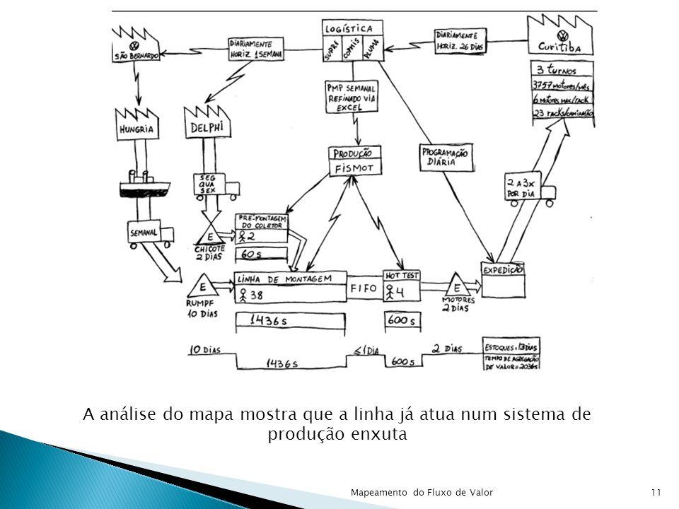 A análise do mapa mostra que a linha já atua num sistema de produção enxuta 11Mapeamento do Fluxo de Valor