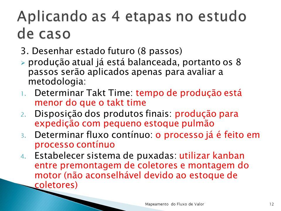 3. Desenhar estado futuro (8 passos) produção atual já está balanceada, portanto os 8 passos serão aplicados apenas para avaliar a metodologia: 1. Det