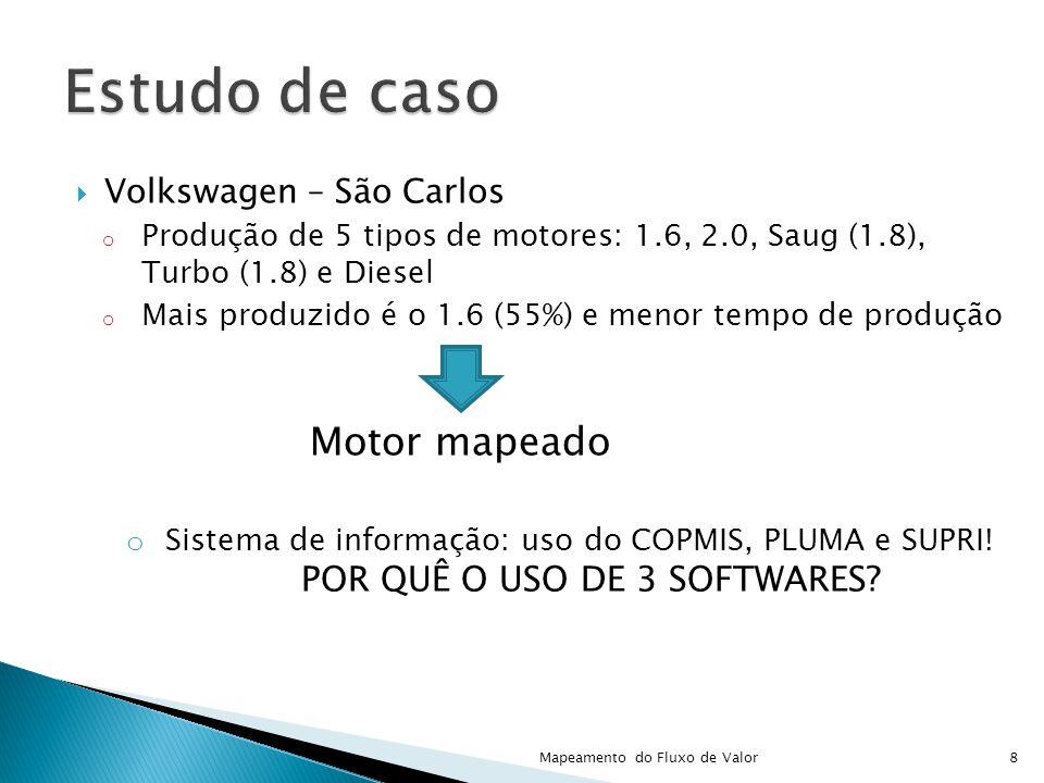 Volkswagen – São Carlos o Produção de 5 tipos de motores: 1.6, 2.0, Saug (1.8), Turbo (1.8) e Diesel o Mais produzido é o 1.6 (55%) e menor tempo de p