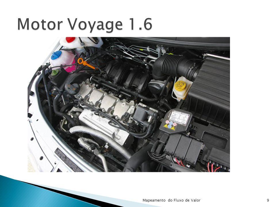 1.Escolher uma família de produtos: Motor 1.6 escolhido devido à proporção de produção 2.