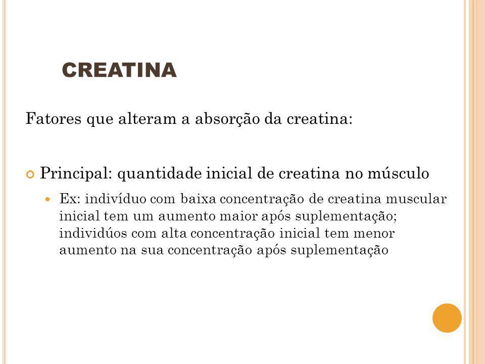 CREATINA Fatores que alteram a absorção da creatina: Principal: quantidade inicial de creatina no músculo Ex: indivíduo com baixa concentração de crea