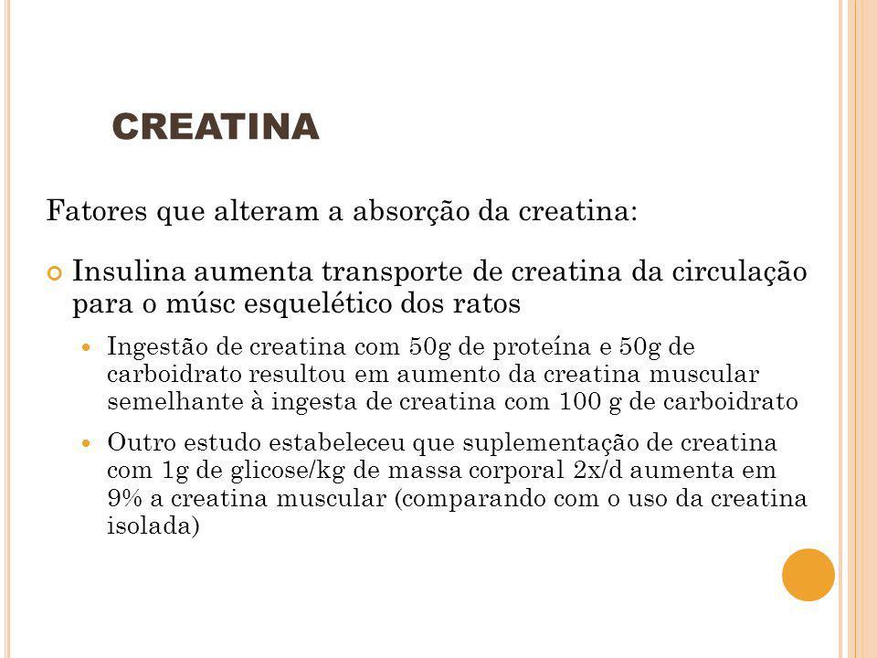 CREATINA Fatores que alteram a absorção da creatina: Insulina aumenta transporte de creatina da circulação para o músc esquelético dos ratos Ingestão