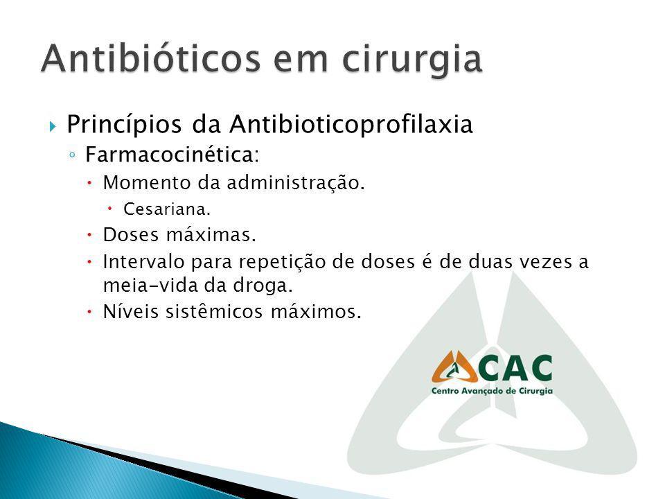 Princípios da Antibioticoprofilaxia Farmacocinética: Momento da administração. Cesariana. Doses máximas. Intervalo para repetição de doses é de duas v