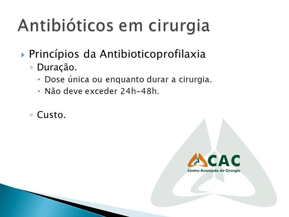 Princípios da Antibioticoprofilaxia Duração. Dose única ou enquanto durar a cirurgia. Não deve exceder 24h-48h. Custo.