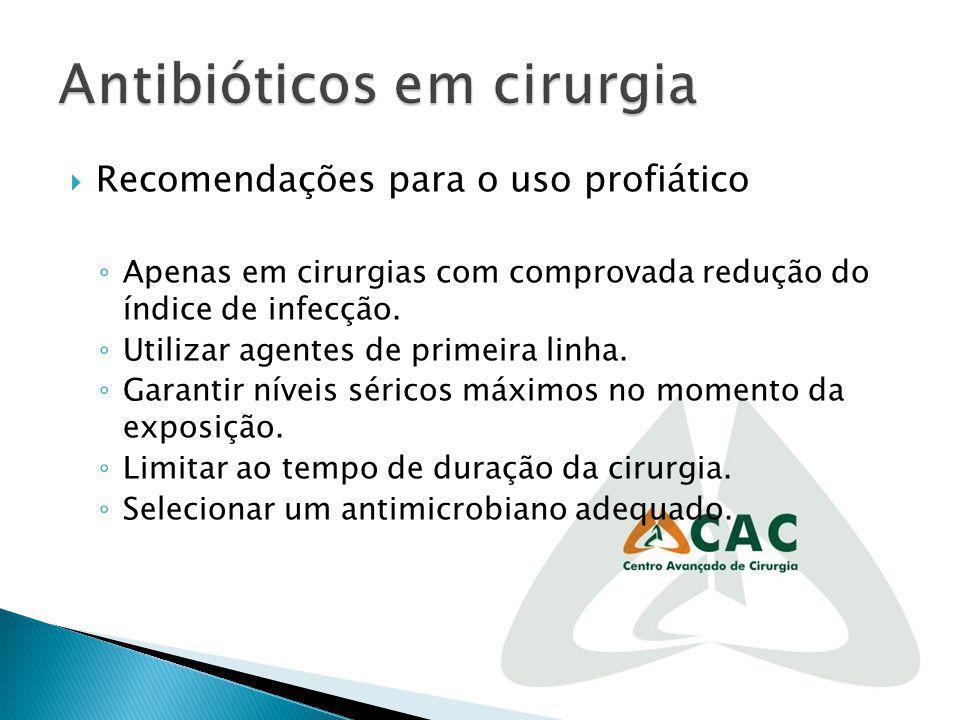 Recomendações para o uso profiático Apenas em cirurgias com comprovada redução do índice de infecção. Utilizar agentes de primeira linha. Garantir nív
