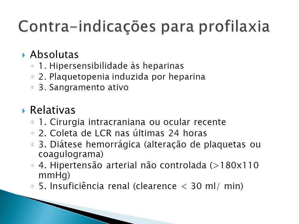 Absolutas 1. Hipersensibilidade às heparinas 2. Plaquetopenia induzida por heparina 3. Sangramento ativo Relativas 1. Cirurgia intracraniana ou ocular
