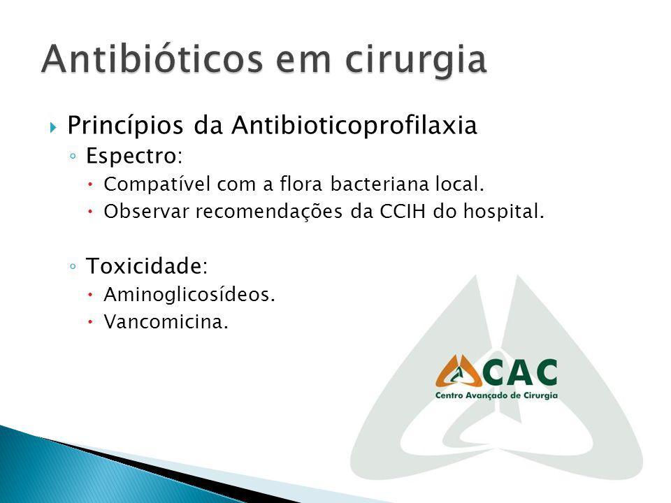 Princípios da Antibioticoprofilaxia Risco de alterar a flora bacteriana: Antibióticos de primeira linha.