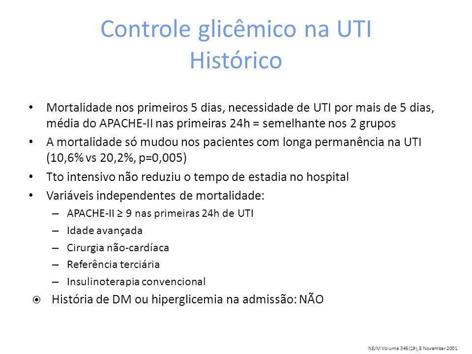 Controle glicêmico na UTI Histórico Mortalidade nos primeiros 5 dias, necessidade de UTI por mais de 5 dias, média do APACHE-II nas primeiras 24h = semelhante nos 2 grupos A mortalidade só mudou nos pacientes com longa permanência na UTI (10,6% vs 20,2%, p=0,005) Tto intensivo não reduziu o tempo de estadia no hospital Variáveis independentes de mortalidade: – APACHE-II 9 nas primeiras 24h de UTI – Idade avançada – Cirurgia não-cardíaca – Referência terciária – Insulinoterapia convencional História de DM ou hiperglicemia na admissão: NÃO NEJM Volume 345(19), 8 November 2001
