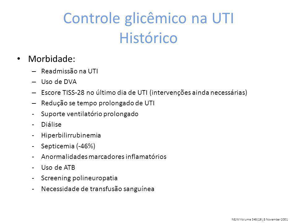 Controle glicêmico na UTI Histórico Morbidade: – Readmissão na UTI – Uso de DVA – Escore TISS-28 no último dia de UTI (intervenções ainda necessárias)