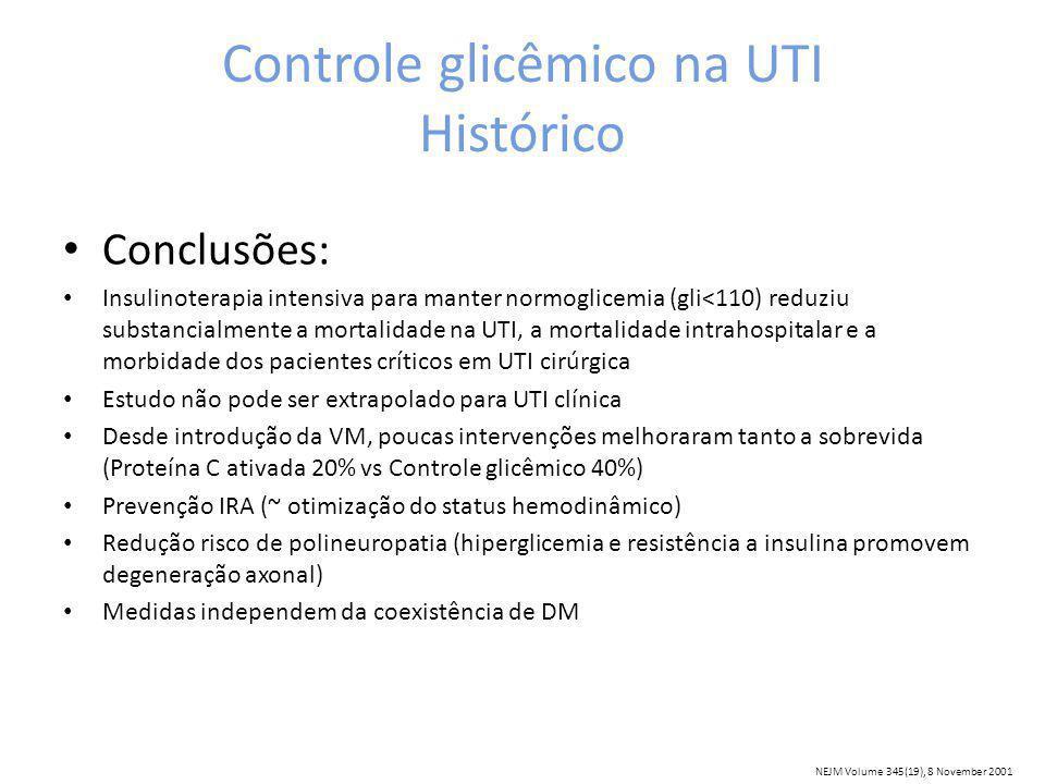 Controle glicêmico na UTI Histórico Conclusões: Insulinoterapia intensiva para manter normoglicemia (gli<110) reduziu substancialmente a mortalidade na UTI, a mortalidade intrahospitalar e a morbidade dos pacientes críticos em UTI cirúrgica Estudo não pode ser extrapolado para UTI clínica Desde introdução da VM, poucas intervenções melhoraram tanto a sobrevida (Proteína C ativada 20% vs Controle glicêmico 40%) Prevenção IRA (~ otimização do status hemodinâmico) Redução risco de polineuropatia (hiperglicemia e resistência a insulina promovem degeneração axonal) Medidas independem da coexistência de DM NEJM Volume 345(19), 8 November 2001