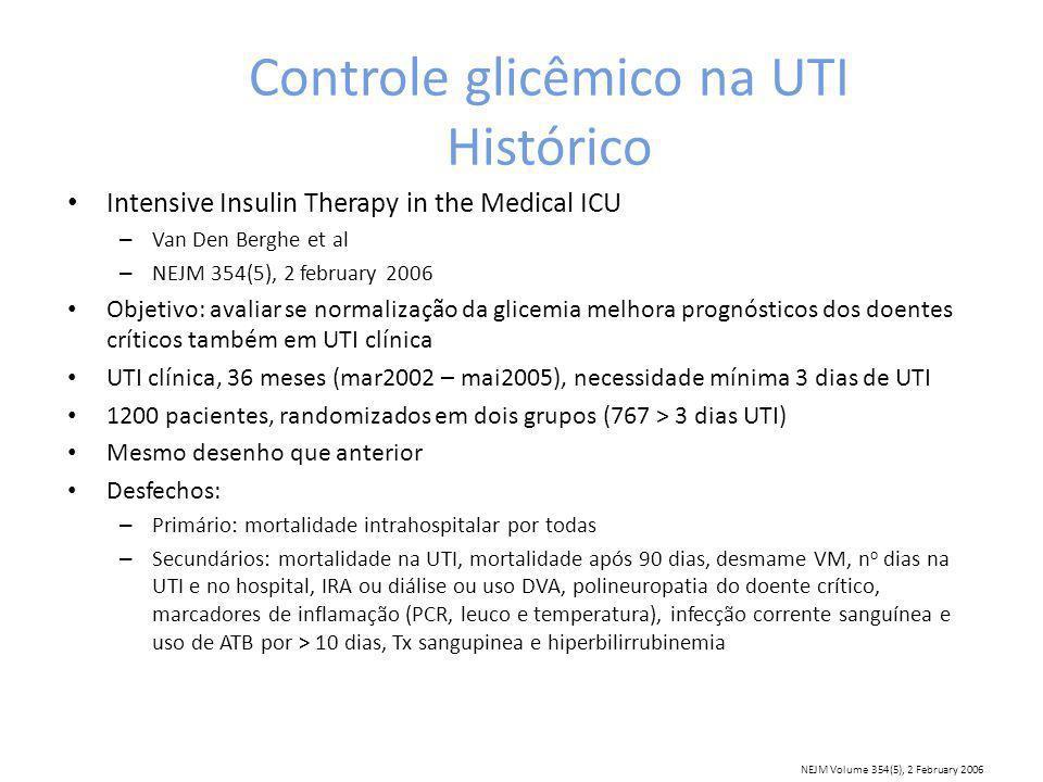 Controle glicêmico na UTI Histórico Intensive Insulin Therapy in the Medical ICU – Van Den Berghe et al – NEJM 354(5), 2 february 2006 Objetivo: avaliar se normalização da glicemia melhora prognósticos dos doentes críticos também em UTI clínica UTI clínica, 36 meses (mar2002 – mai2005), necessidade mínima 3 dias de UTI 1200 pacientes, randomizados em dois grupos (767 > 3 dias UTI) Mesmo desenho que anterior Desfechos: – Primário: mortalidade intrahospitalar por todas – Secundários: mortalidade na UTI, mortalidade após 90 dias, desmame VM, n o dias na UTI e no hospital, IRA ou diálise ou uso DVA, polineuropatia do doente crítico, marcadores de inflamação (PCR, leuco e temperatura), infecção corrente sanguínea e uso de ATB por > 10 dias, Tx sangupinea e hiperbilirrubinemia NEJM Volume 354(5), 2 February 2006