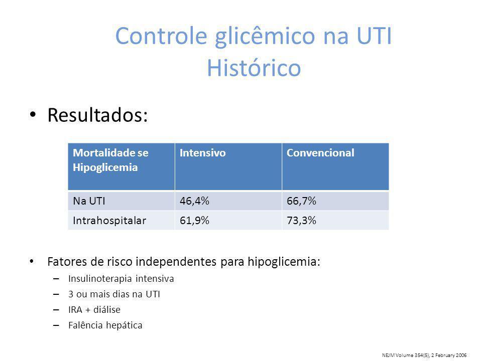 Controle glicêmico na UTI Histórico Resultados: Fatores de risco independentes para hipoglicemia: – Insulinoterapia intensiva – 3 ou mais dias na UTI – IRA + diálise – Falência hepática Mortalidade se Hipoglicemia IntensivoConvencional Na UTI46,4%66,7% Intrahospitalar61,9%73,3% NEJM Volume 354(5), 2 February 2006