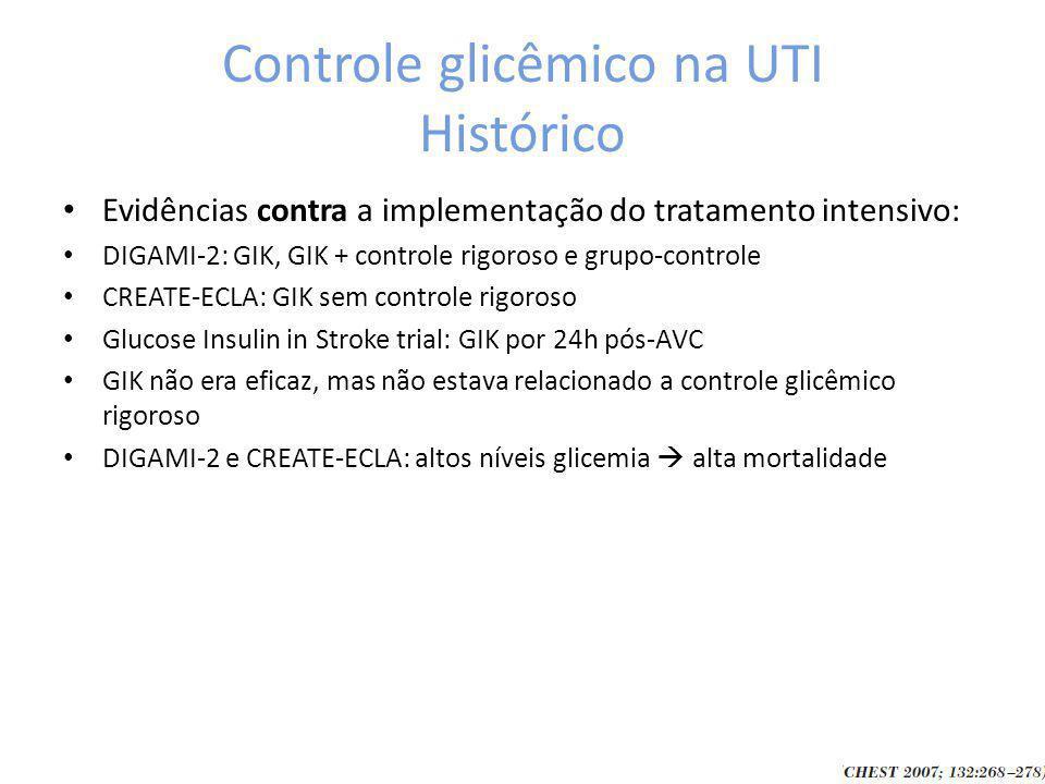 Evidências contra a implementação do tratamento intensivo: DIGAMI-2: GIK, GIK + controle rigoroso e grupo-controle CREATE-ECLA: GIK sem controle rigor