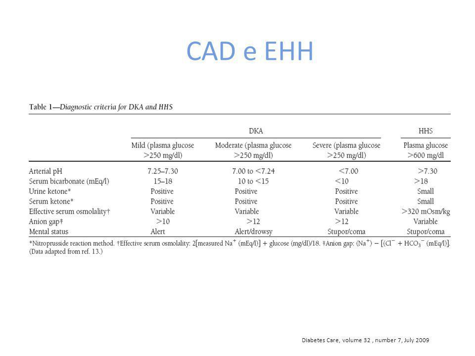 CAD e EHH Diabetes Care, volume 32, number 7, July 2009