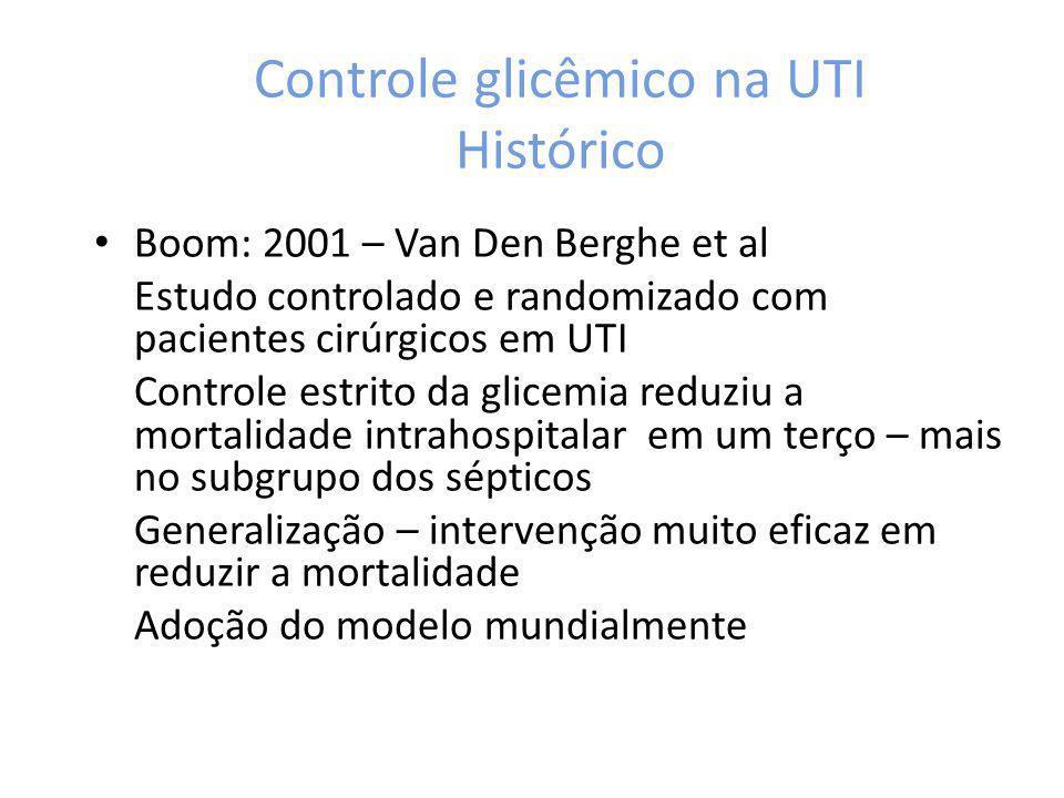 Controle glicêmico na UTI Histórico Boom: 2001 – Van Den Berghe et al Estudo controlado e randomizado com pacientes cirúrgicos em UTI Controle estrito