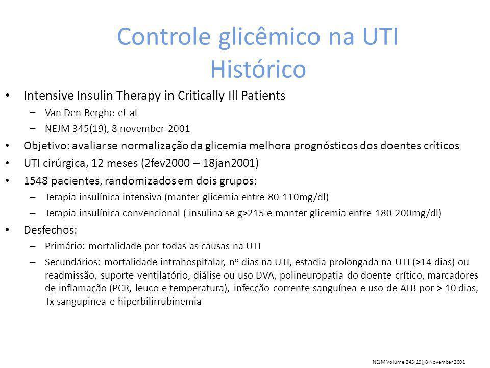 Controle glicêmico na UTI Histórico Intensive Insulin Therapy in Critically Ill Patients – Van Den Berghe et al – NEJM 345(19), 8 november 2001 Objetivo: avaliar se normalização da glicemia melhora prognósticos dos doentes críticos UTI cirúrgica, 12 meses (2fev2000 – 18jan2001) 1548 pacientes, randomizados em dois grupos: – Terapia insulínica intensiva (manter glicemia entre 80-110mg/dl) – Terapia insulínica convencional ( insulina se g>215 e manter glicemia entre 180-200mg/dl) Desfechos: – Primário: mortalidade por todas as causas na UTI – Secundários: mortalidade intrahospitalar, n o dias na UTI, estadia prolongada na UTI (>14 dias) ou readmissão, suporte ventilatório, diálise ou uso DVA, polineuropatia do doente crítico, marcadores de inflamação (PCR, leuco e temperatura), infecção corrente sanguínea e uso de ATB por > 10 dias, Tx sangupinea e hiperbilirrubinemia NEJM Volume 345(19), 8 November 2001