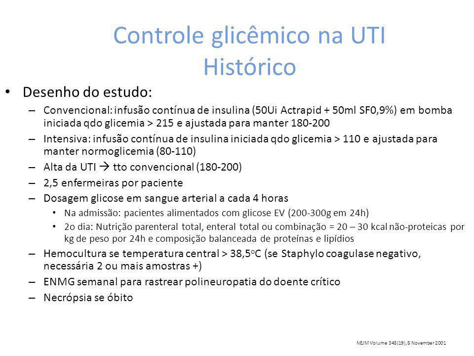 Controle glicêmico na UTI Histórico Desenho do estudo: – Convencional: infusão contínua de insulina (50Ui Actrapid + 50ml SF0,9%) em bomba iniciada qd