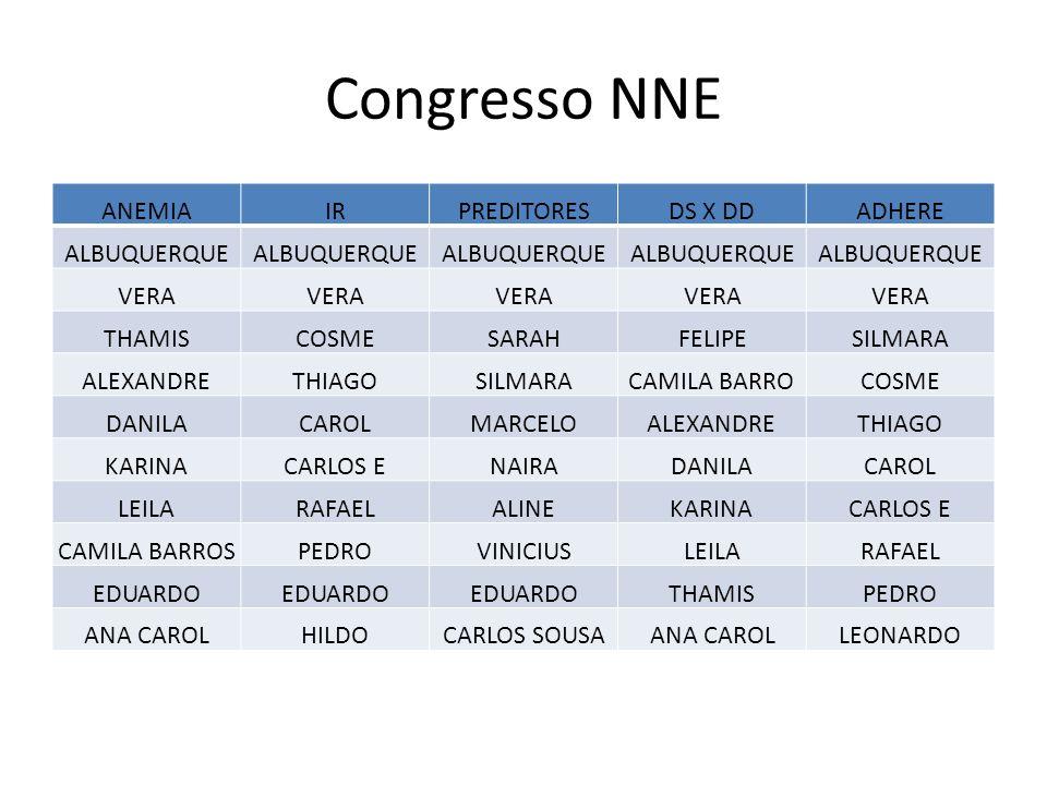 Congresso NNE ANEMIAIRPREDITORESDS X DDADHERE ALBUQUERQUE VERA THAMISCOSMESARAHFELIPESILMARA ALEXANDRETHIAGOSILMARACAMILA BARROCOSME DANILACAROLMARCEL