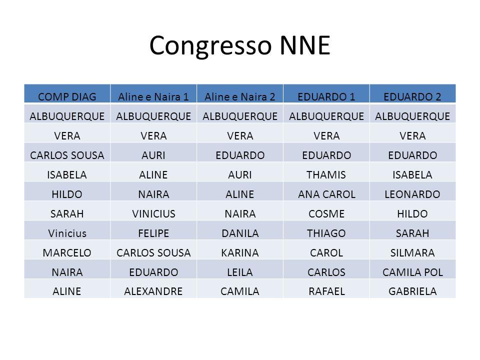 Congresso NNE COMP DIAGAline e Naira 1Aline e Naira 2EDUARDO 1EDUARDO 2 ALBUQUERQUE VERA CARLOS SOUSAAURIEDUARDO ISABELAALINEAURITHAMISISABELA HILDONA