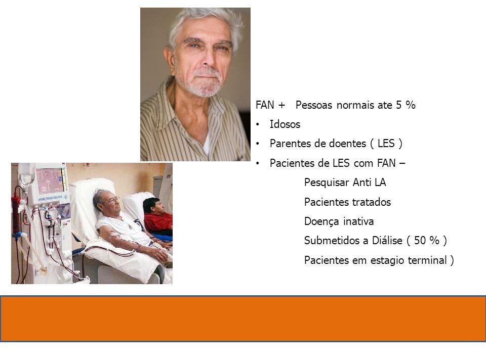 FAN + Pessoas normais ate 5 % Idosos Parentes de doentes ( LES ) Pacientes de LES com FAN – Pesquisar Anti LA Pacientes tratados Doença inativa Submet
