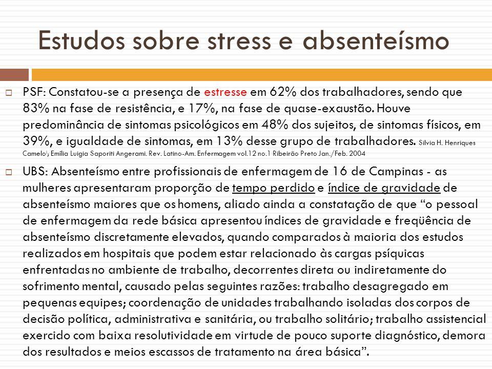 Sobre satisfação Rio de Janeiro: organização do trabalho de 32 enfermeiros, 68 técnicos e 71 auxiliares de enfermagem na Atenção Básica e a sua relação com a saúde destes trabalhadores: nível de satisfação com a organização do trabalho (83,6% de insatisfação dos profissionais com a chefia de 76,3% com os colegas de 71,9% em relação aos horários de trabalho e de 47,3% com o ritmo do trabalho).