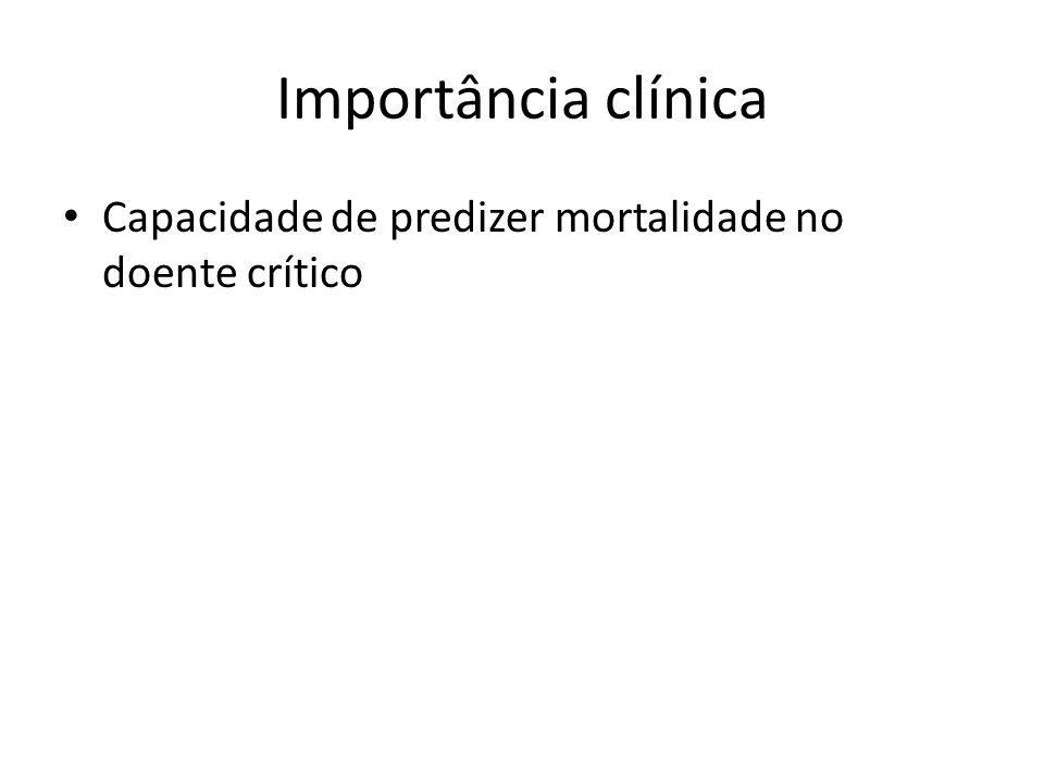 Importância clínica Capacidade de predizer mortalidade no doente crítico