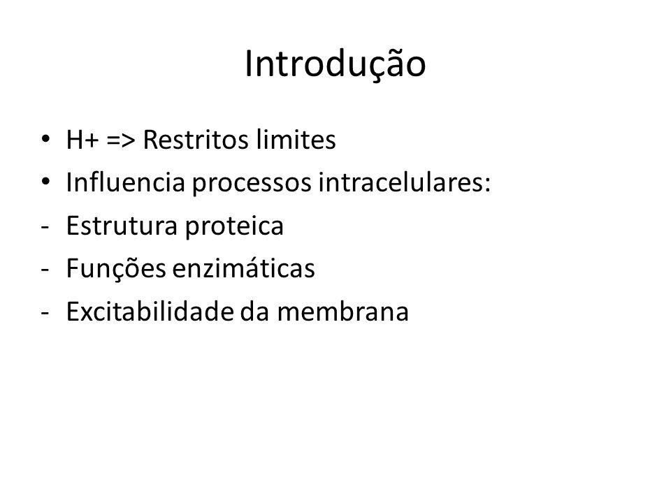 Introdução H+ => Restritos limites Influencia processos intracelulares: -Estrutura proteica -Funções enzimáticas -Excitabilidade da membrana