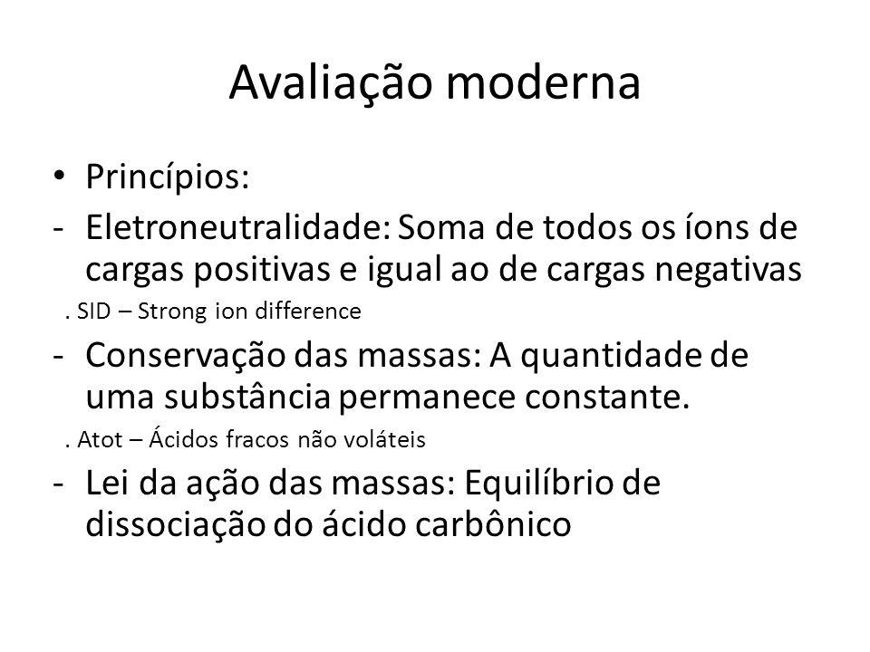 Avaliação moderna Princípios: -Eletroneutralidade: Soma de todos os íons de cargas positivas e igual ao de cargas negativas. SID – Strong ion differen