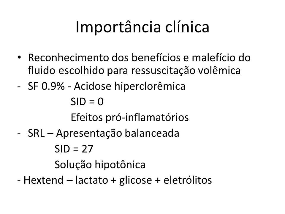 Importância clínica Reconhecimento dos benefícios e malefício do fluido escolhido para ressuscitação volêmica -SF 0.9% - Acidose hiperclorêmica SID =